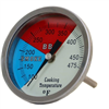 BBQ PIT TEMPERATURE GAUGE